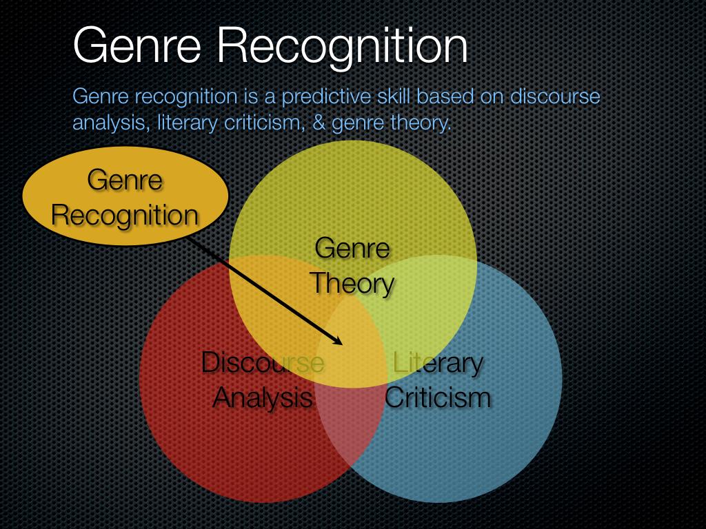 genre-recognition-venn-diagram-greene