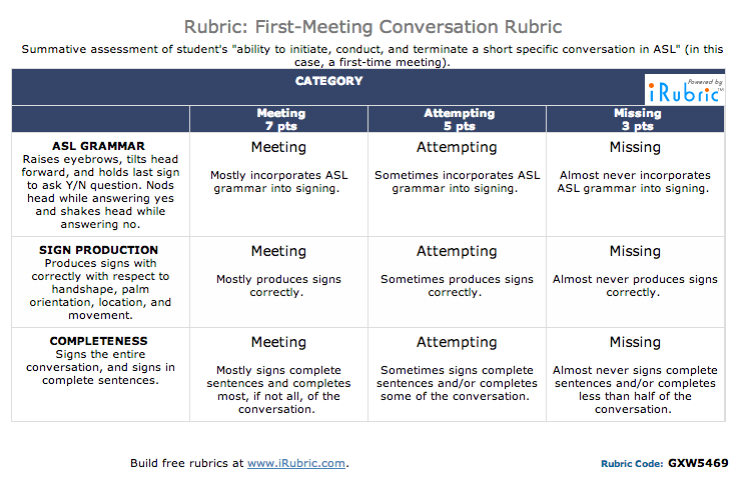 First-Meeting Conversation Rubric