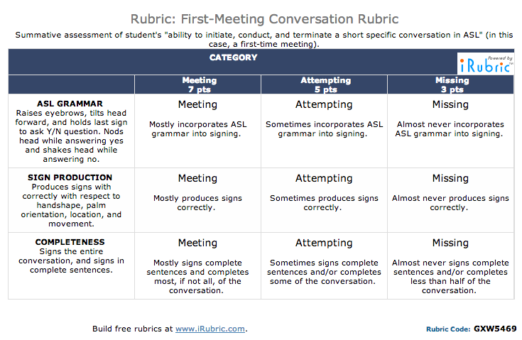 First-Meeting Conversation Rubric
